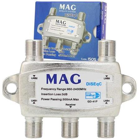 Mag 4x1 Diseqc Switch